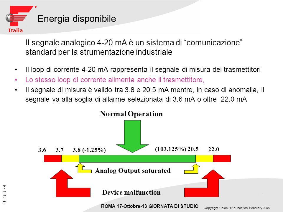 Energia disponibile Il segnale analogico 4-20 mA è un sistema di comunicazione standard per la strumentazione industriale.