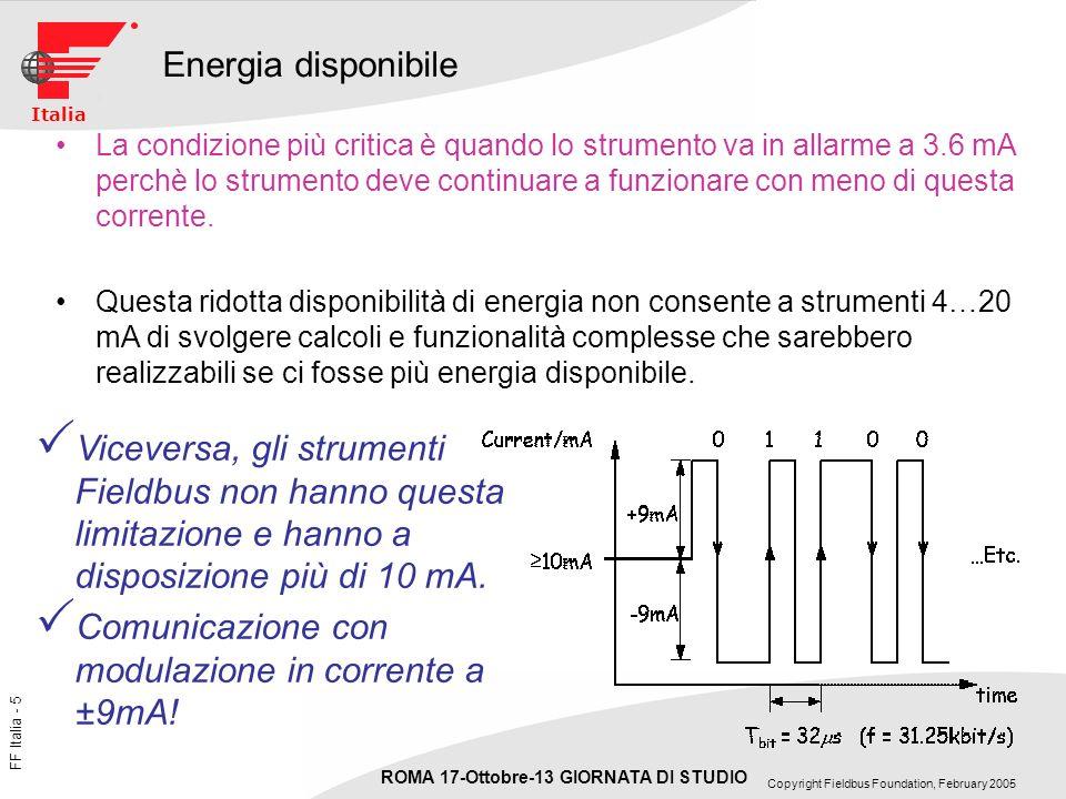 Comunicazione con modulazione in corrente a ±9mA!