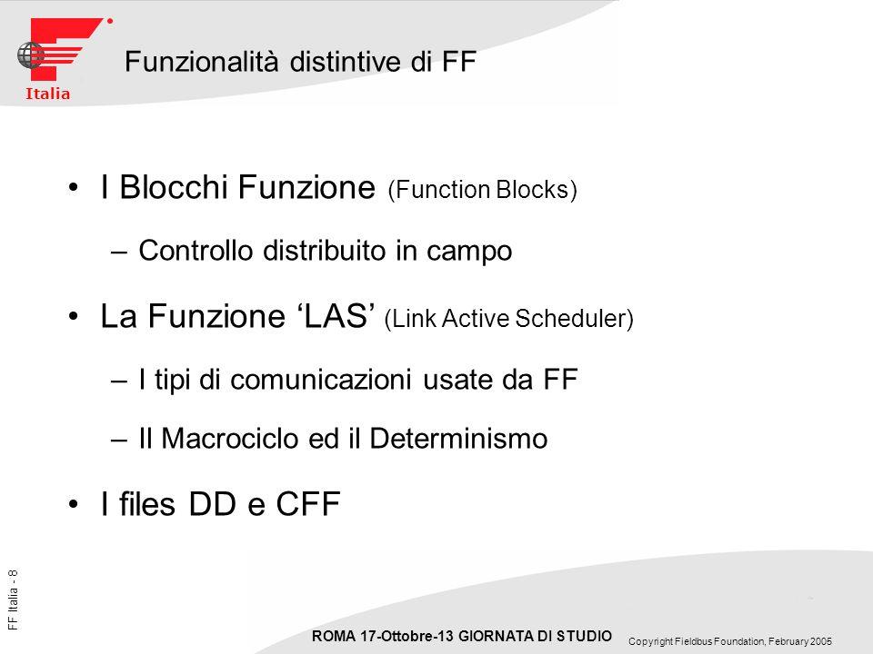 I Blocchi Funzione (Function Blocks)