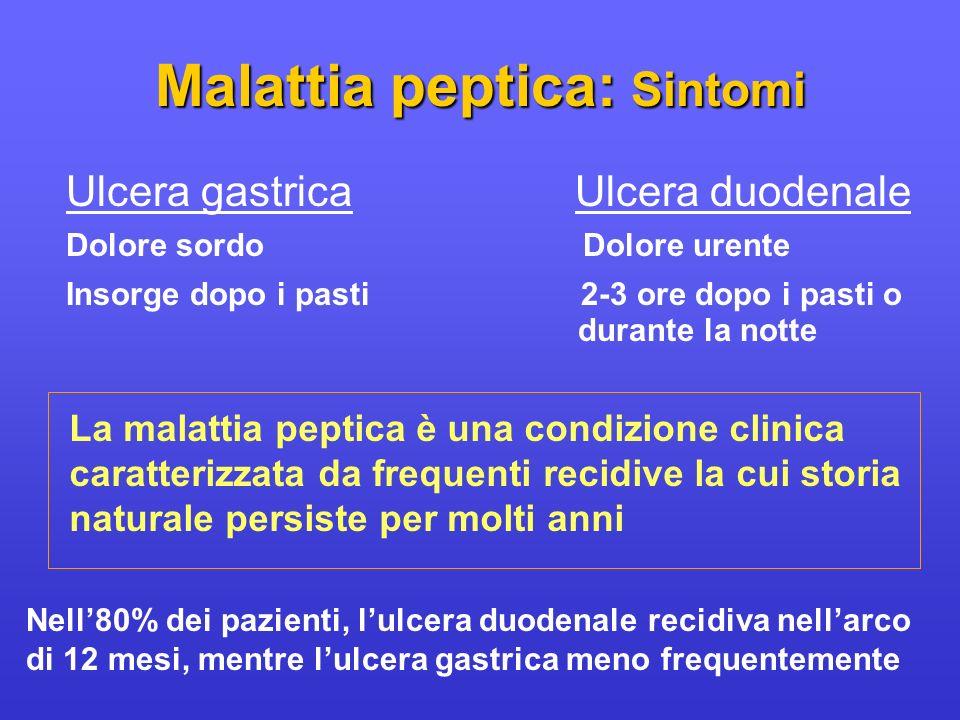 Malattia peptica: Sintomi