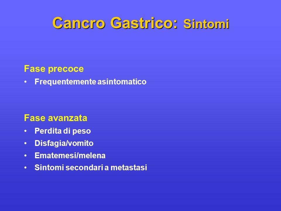 Cancro Gastrico: Sintomi