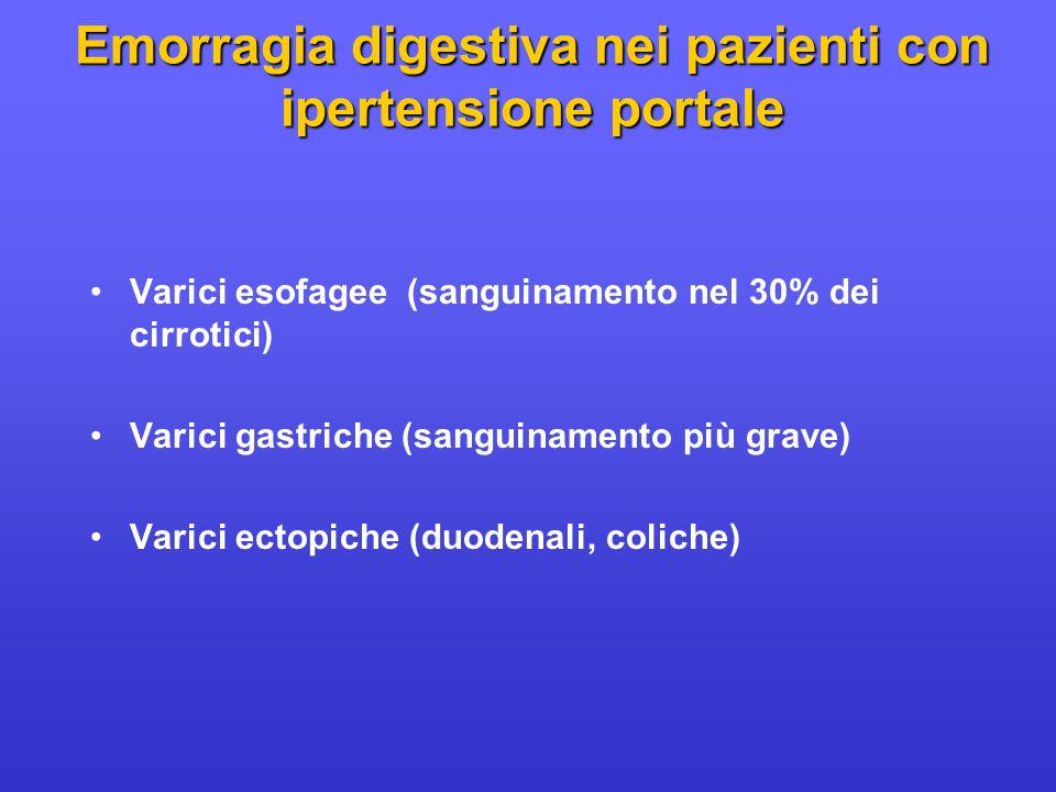 Emorragia digestiva nei pazienti con ipertensione portale
