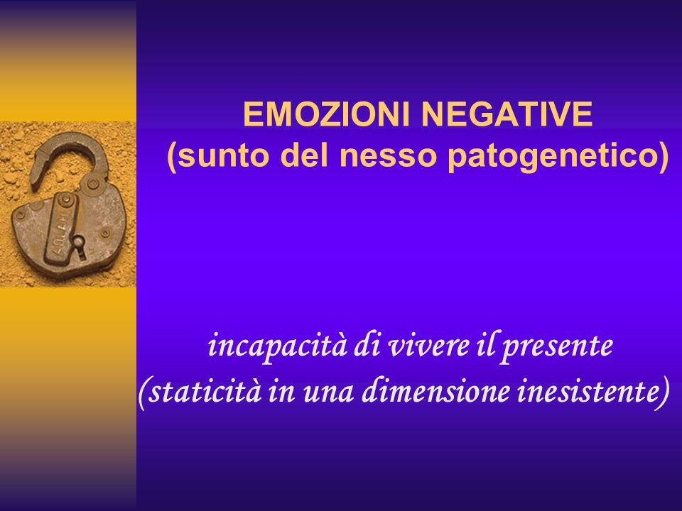 EMOZIONI NEGATIVE (sunto del nesso patogenetico)