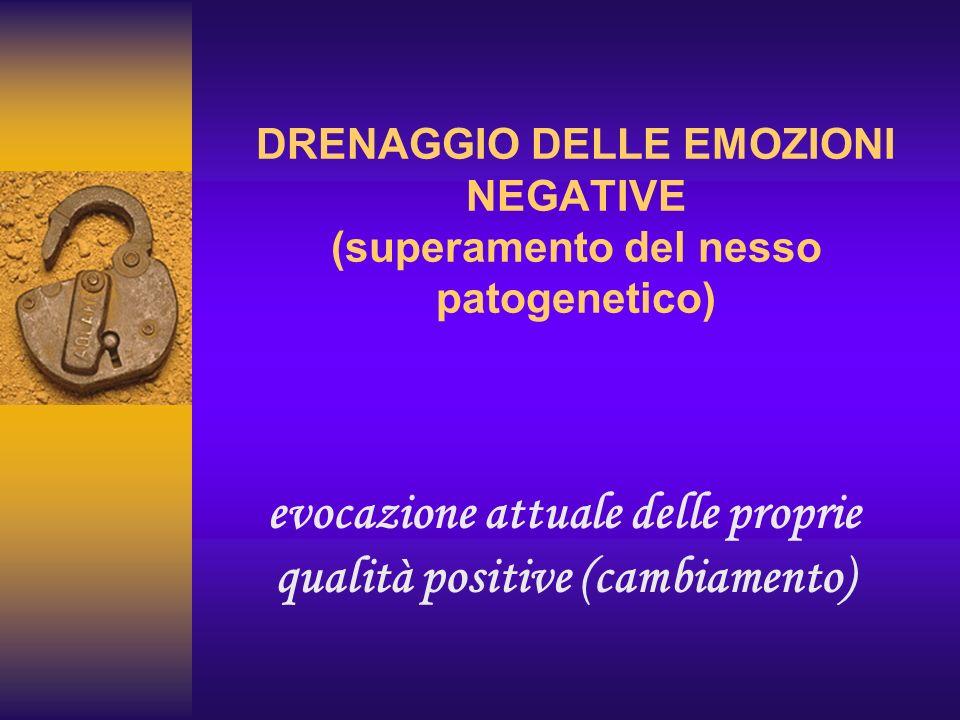 DRENAGGIO DELLE EMOZIONI NEGATIVE (superamento del nesso patogenetico)