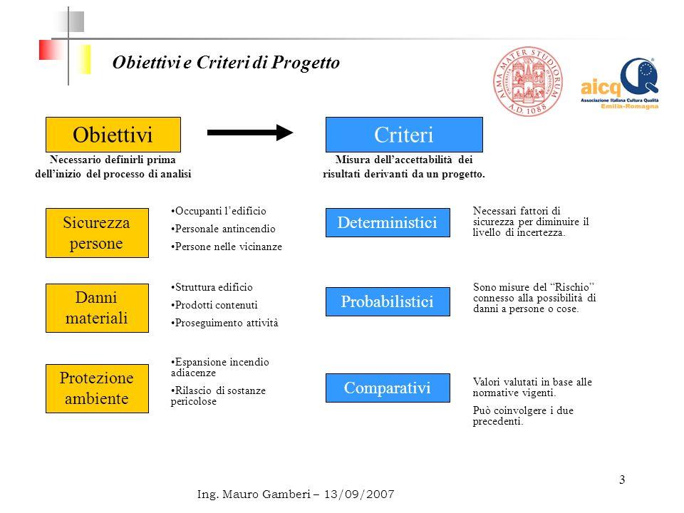 Obiettivi Criteri Obiettivi e Criteri di Progetto Sicurezza persone