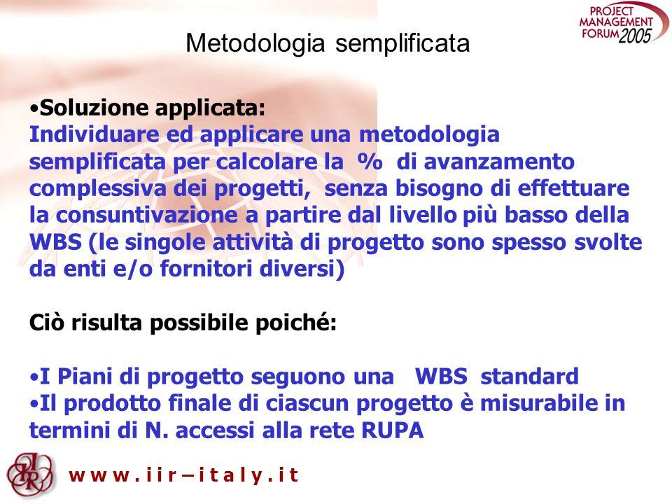 Una metodologia semplificata per la gestione del programma for Piani di coperta multi livello