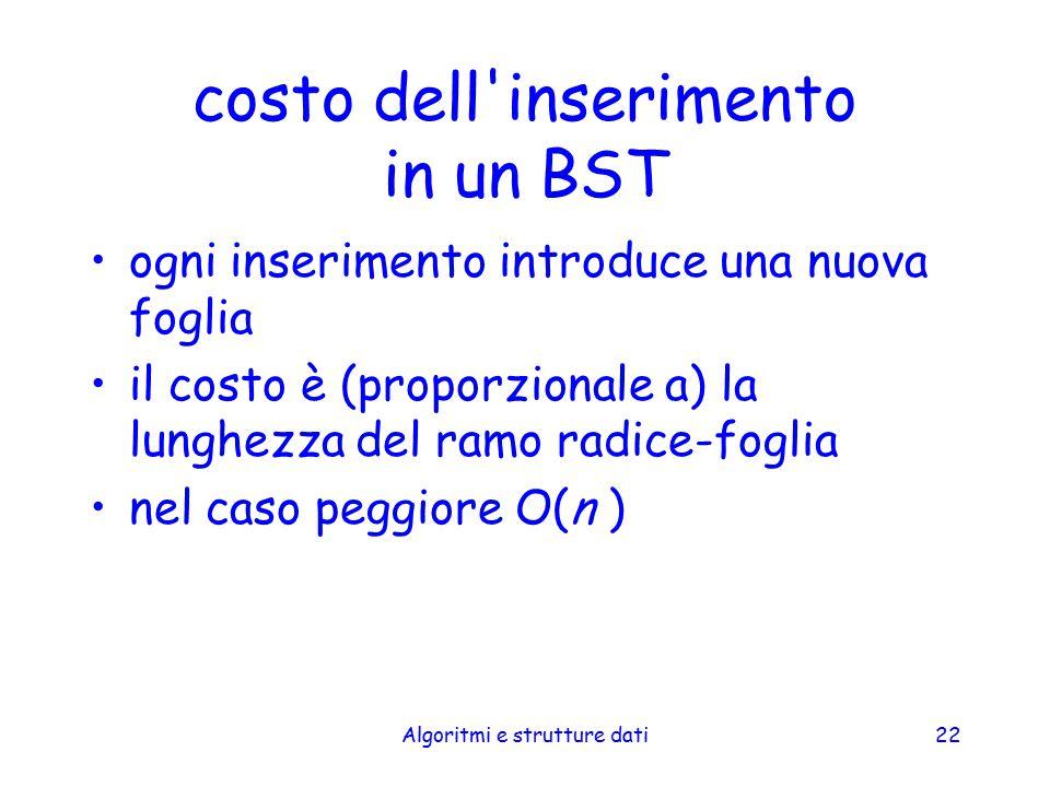 costo dell inserimento in un BST