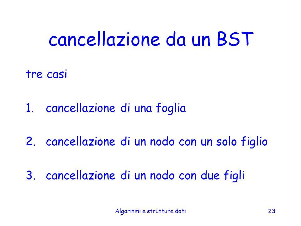 cancellazione da un BST