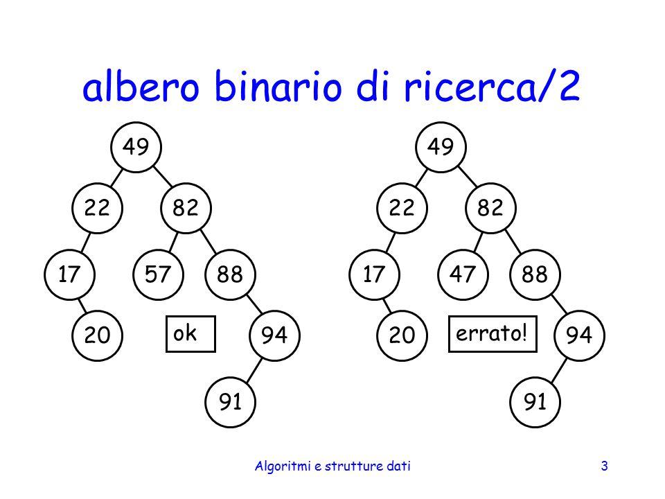 albero binario di ricerca/2