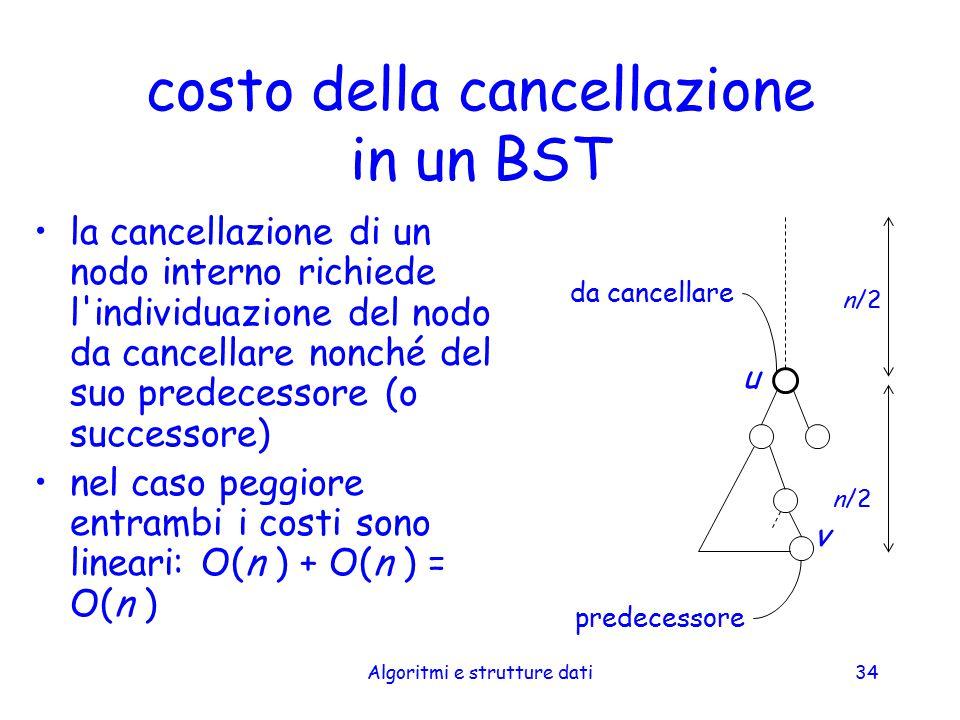 costo della cancellazione in un BST
