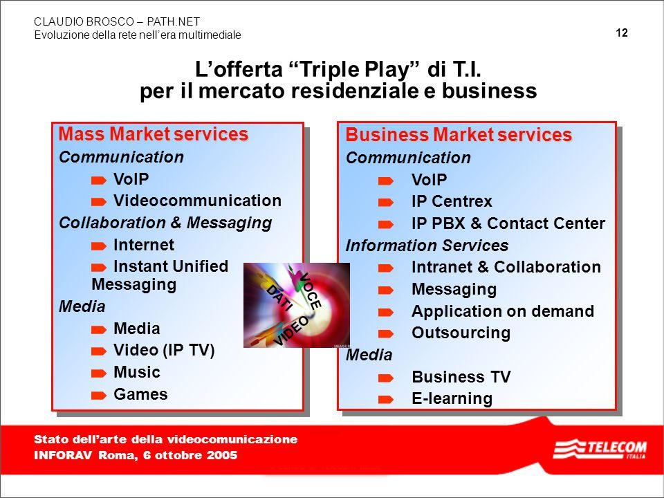 L'offerta Triple Play di T.I. per il mercato residenziale e business