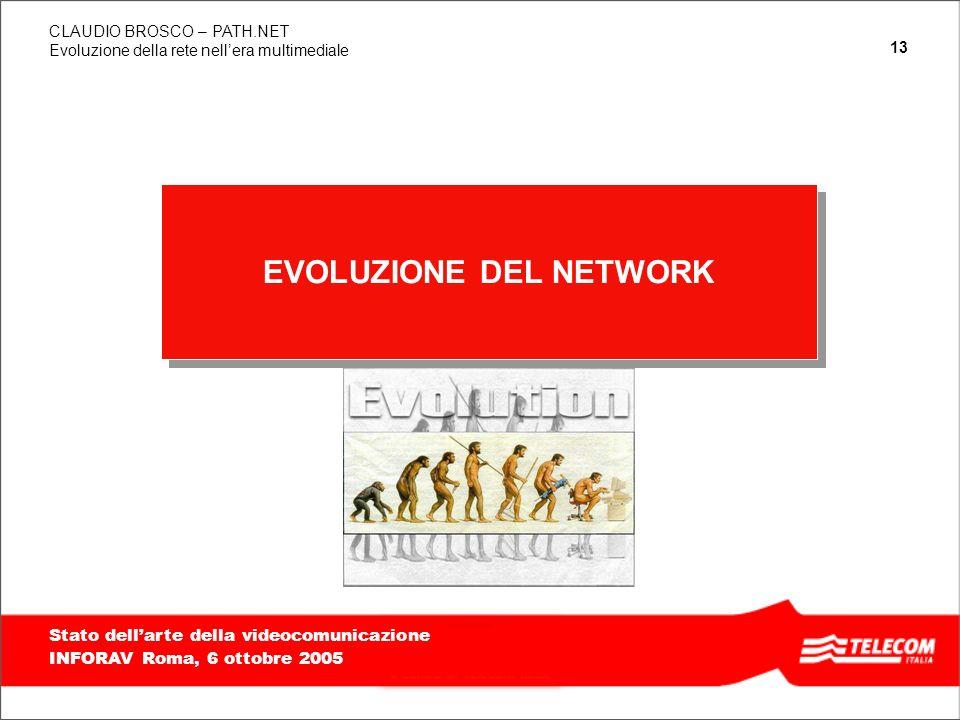 EVOLUZIONE DEL NETWORK