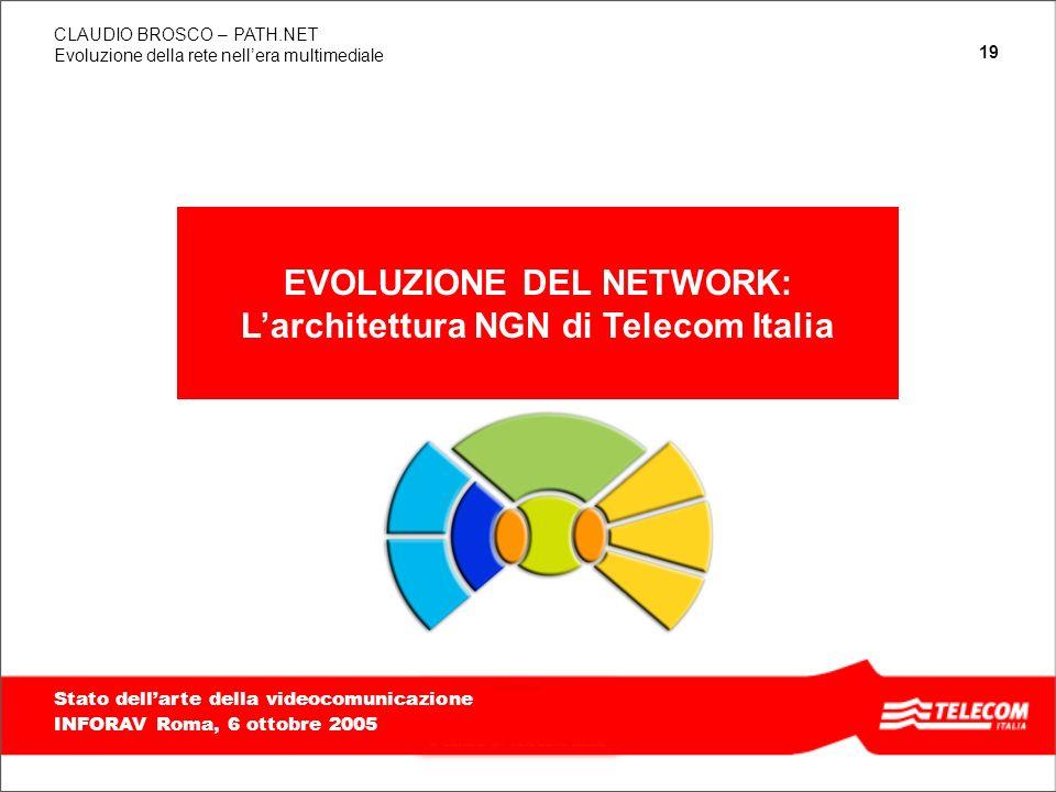 EVOLUZIONE DEL NETWORK: L'architettura NGN di Telecom Italia