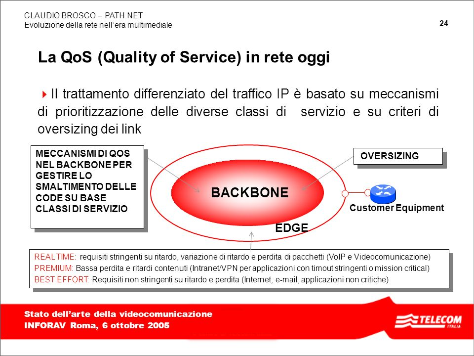 La QoS (Quality of Service) in rete oggi