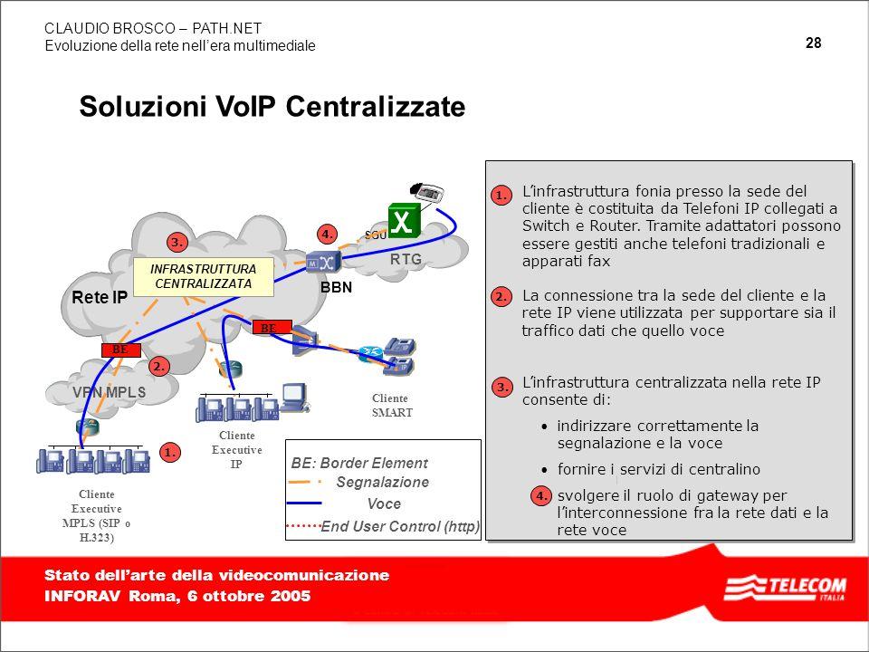 Soluzioni VoIP Centralizzate