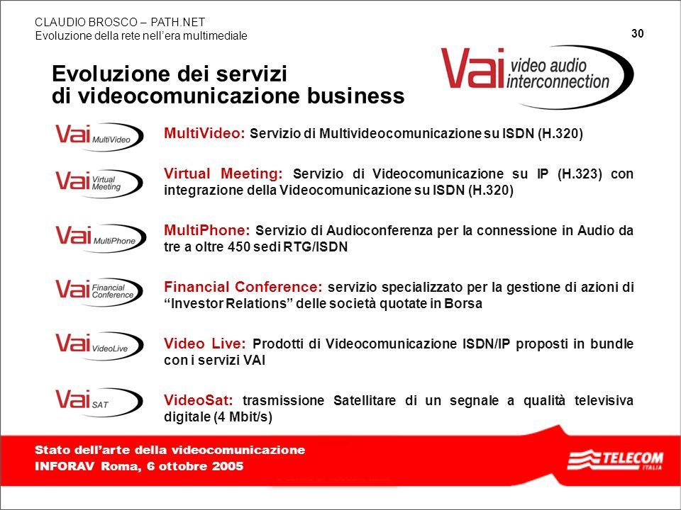 Evoluzione dei servizi di videocomunicazione business