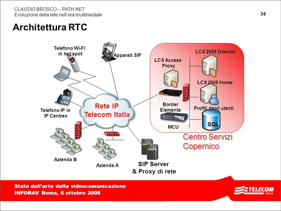Architettura RTC Centro Servizi Copernico Rete IP Telecom Italia