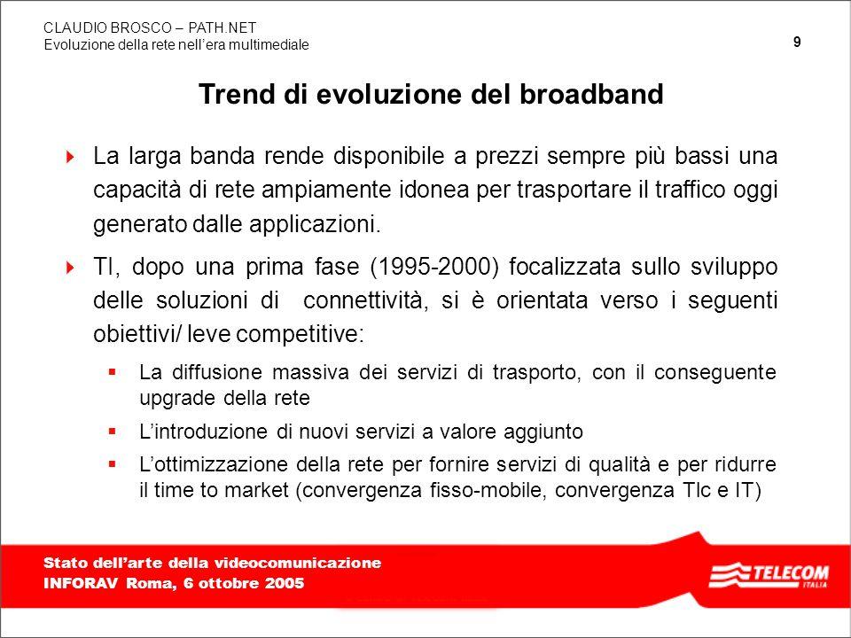 Trend di evoluzione del broadband