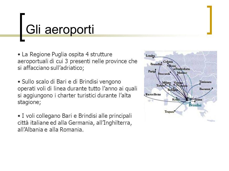 Gli aeroporti La Regione Puglia ospita 4 strutture aeroportuali di cui 3 presenti nelle province che si affacciano sull'adriatico;