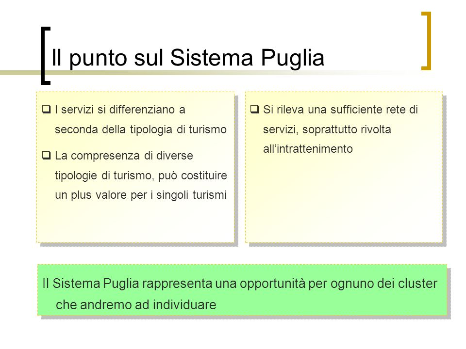Il punto sul Sistema Puglia
