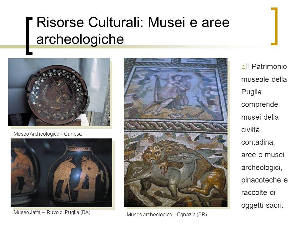Risorse Culturali: Musei e aree archeologiche