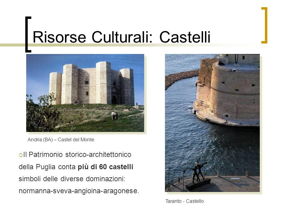 Risorse Culturali: Castelli