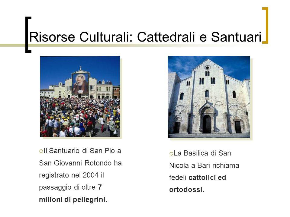 Risorse Culturali: Cattedrali e Santuari