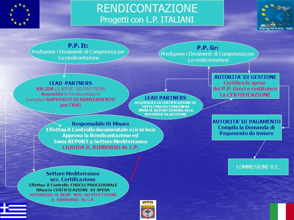 RENDICONTAZIONE Progetti con L.P. ITALIANI P.P. It: P.P. Gr: