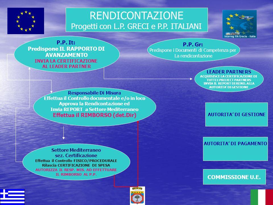 RENDICONTAZIONE Progetti con L.P. GRECI e P.P. ITALIANI P.P. It: