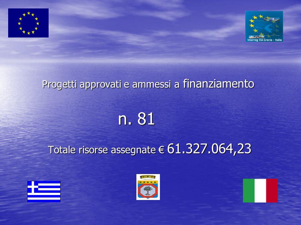 Progetti approvati e ammessi a finanziamento n. 81