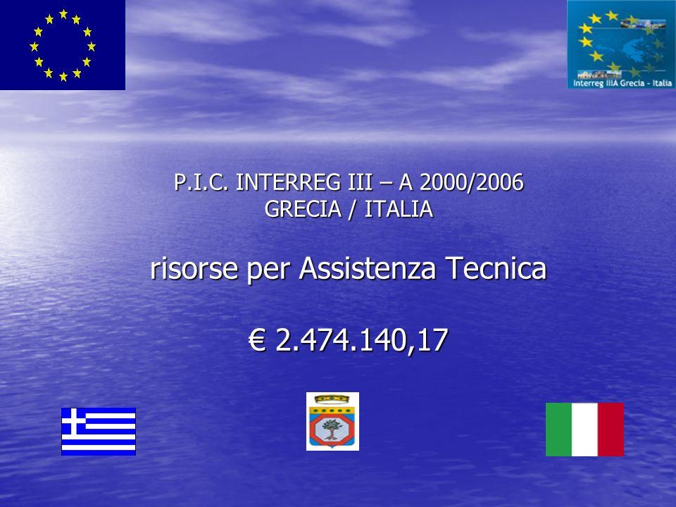 P.I.C. INTERREG III – A 2000/2006 GRECIA / ITALIA risorse per Assistenza Tecnica € 2.474.140,17