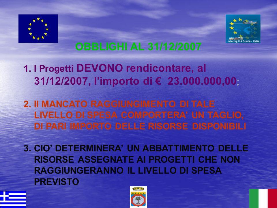 OBBLIGHI AL 31/12/2007 I Progetti DEVONO rendicontare, al 31/12/2007, l'importo di € 23.000.000,00;