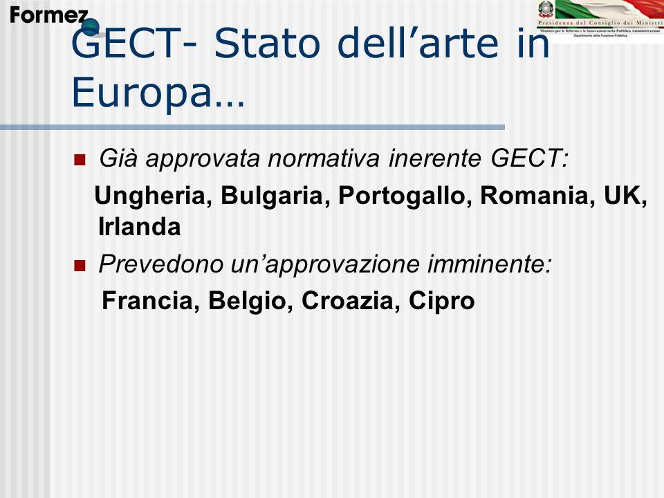 GECT- Stato dell'arte in Europa…