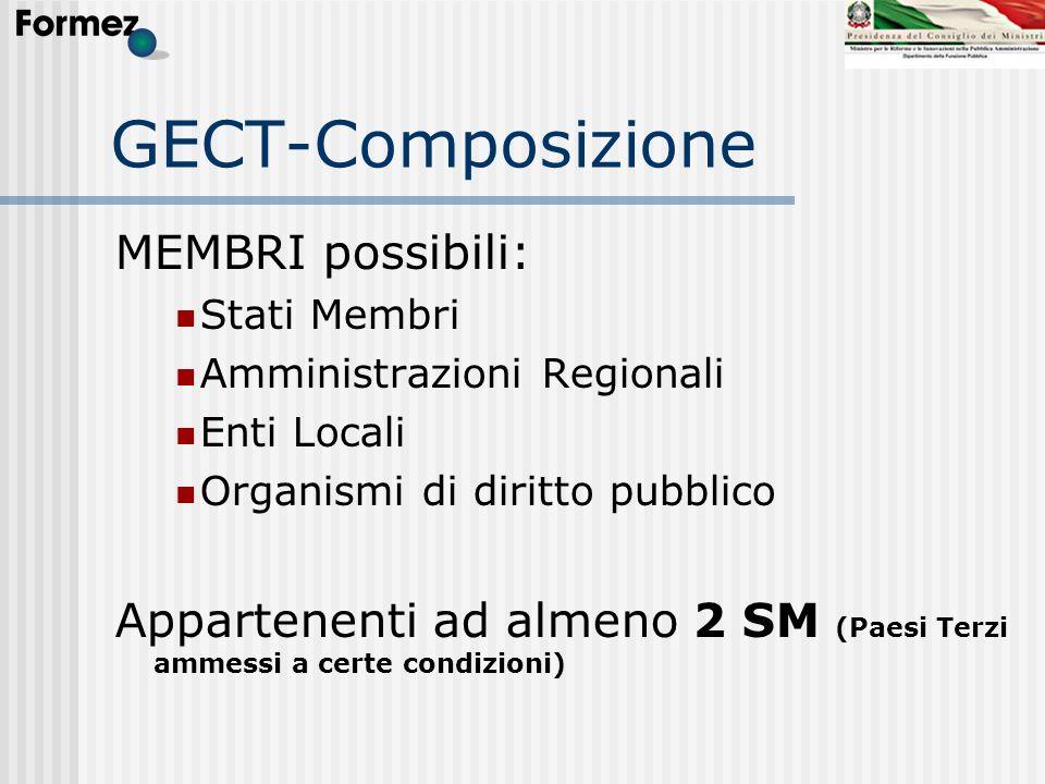 GECT-Composizione MEMBRI possibili: