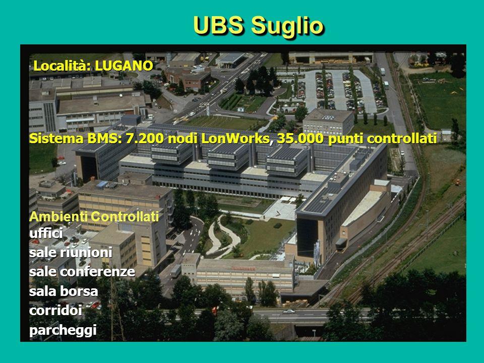 UBS Suglio Località: LUGANO
