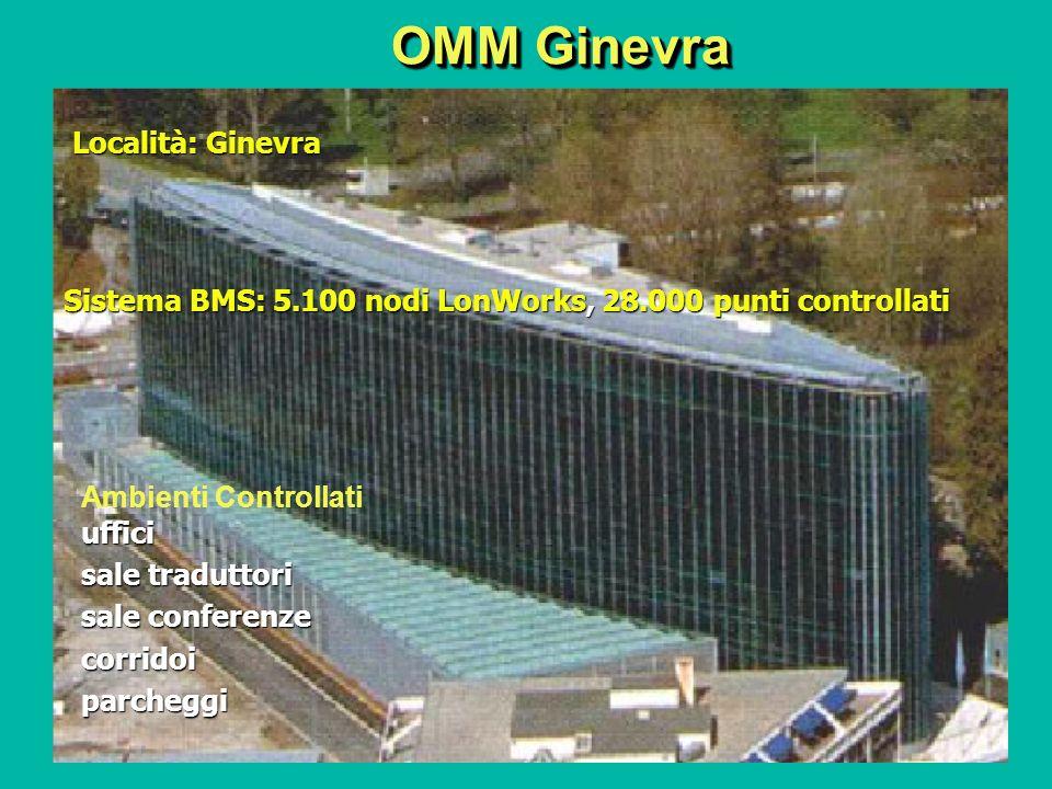 OMM Ginevra Località: Ginevra