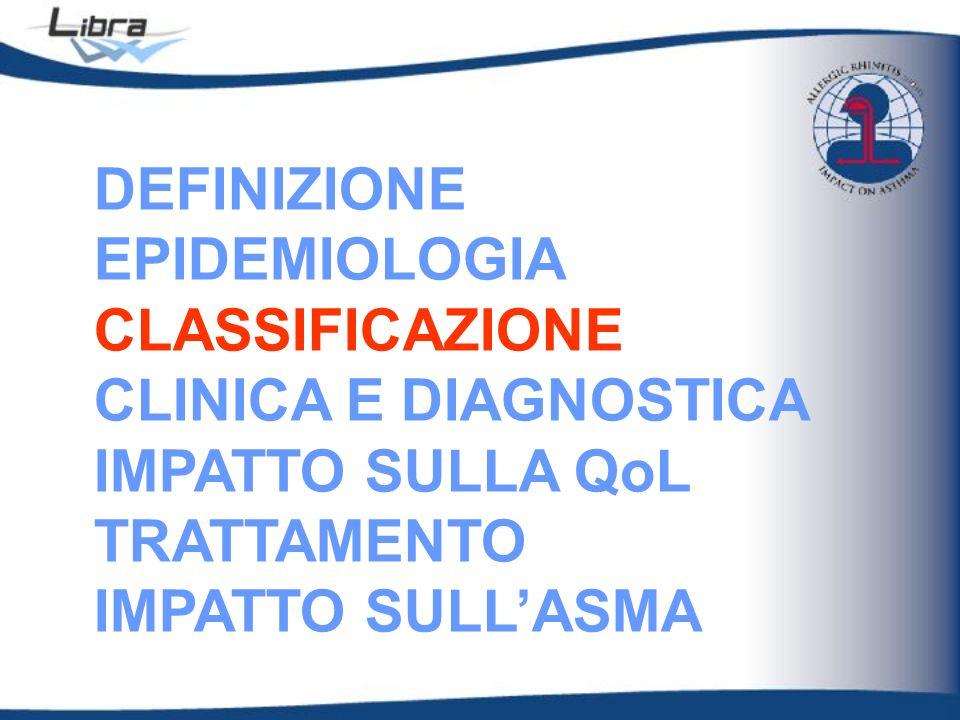 DEFINIZIONE EPIDEMIOLOGIA. CLASSIFICAZIONE. CLINICA E DIAGNOSTICA. IMPATTO SULLA QoL. TRATTAMENTO.