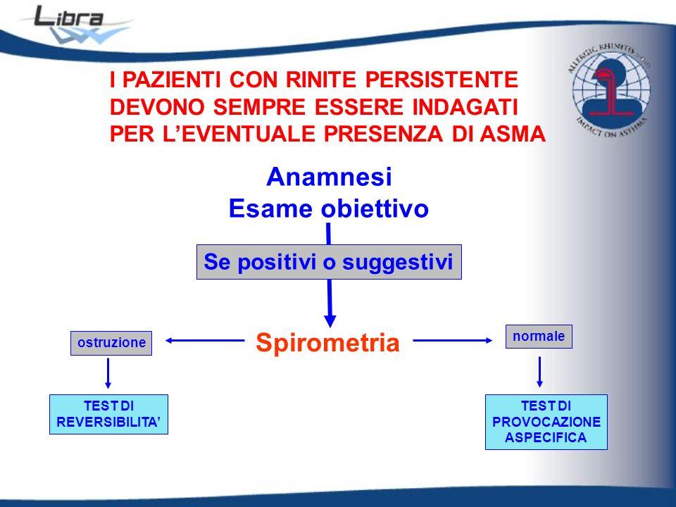 Anamnesi Esame obiettivo Spirometria