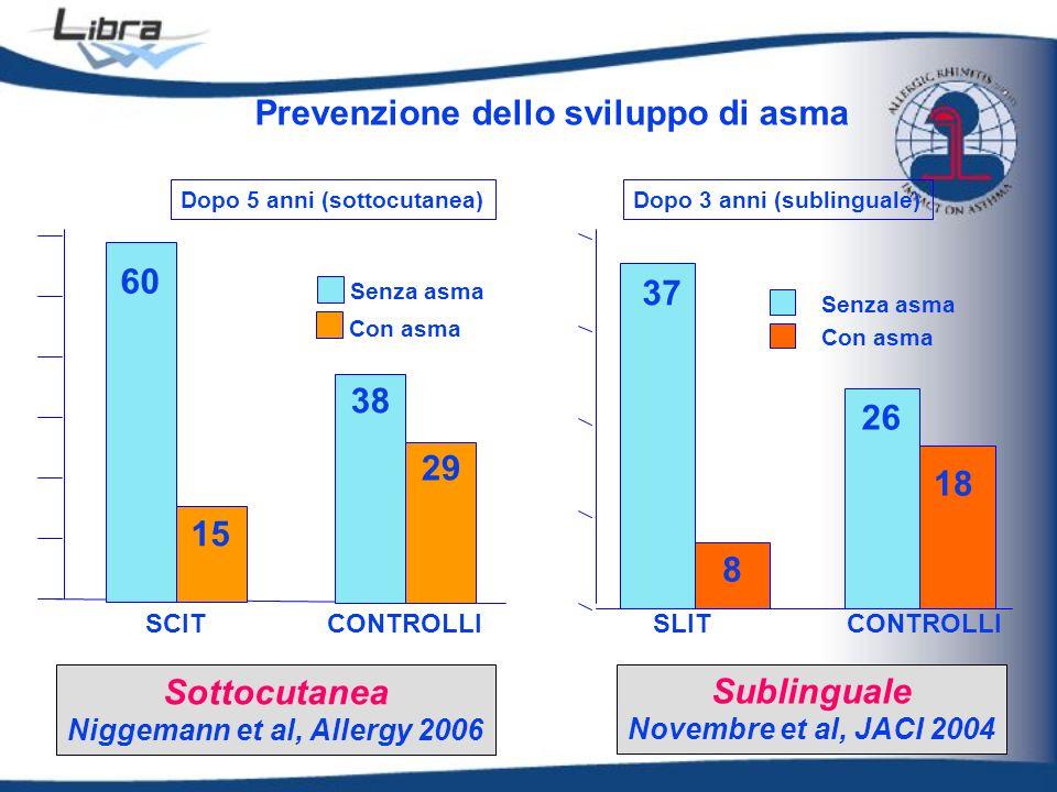 Niggemann et al, Allergy 2006