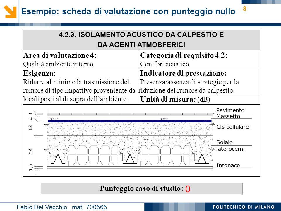 Esempio: scheda di valutazione con punteggio nullo