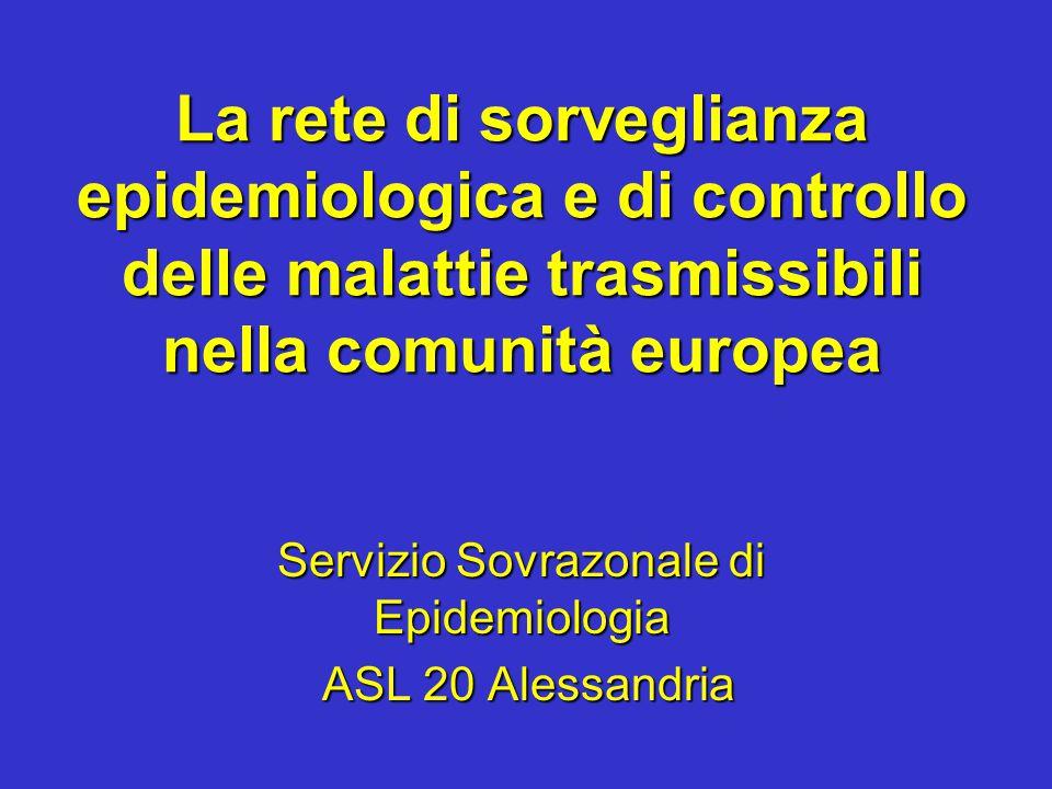 Servizio Sovrazonale di Epidemiologia ASL 20 Alessandria
