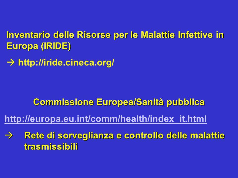 Commissione Europea/Sanità pubblica