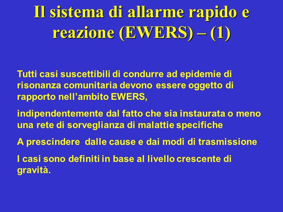 Il sistema di allarme rapido e reazione (EWERS) – (1)