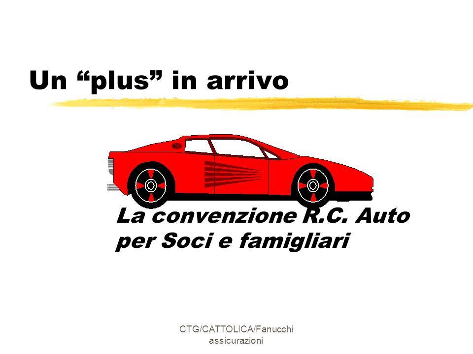 La convenzione R.C. Auto per Soci e famigliari