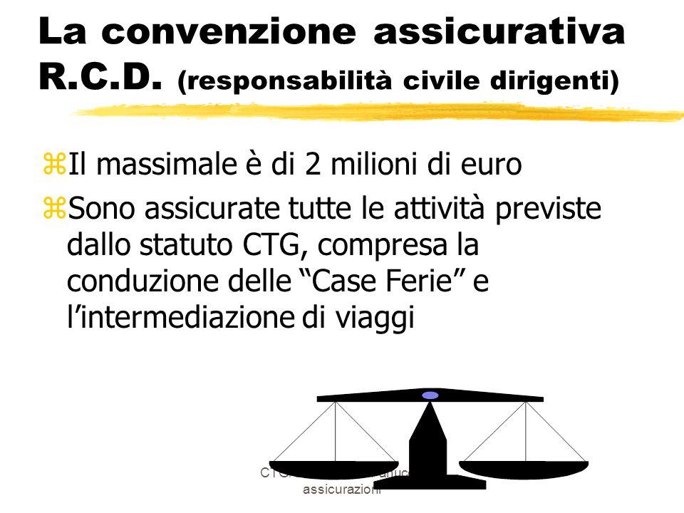 La convenzione assicurativa R.C.D. (responsabilità civile dirigenti)