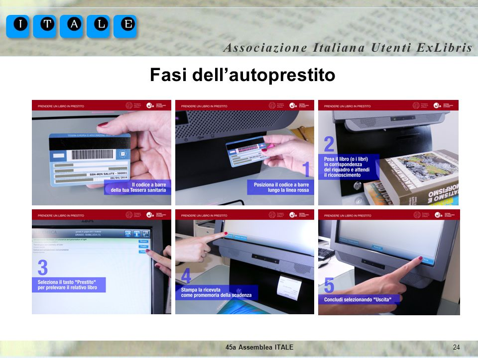 Fasi dell'autoprestito
