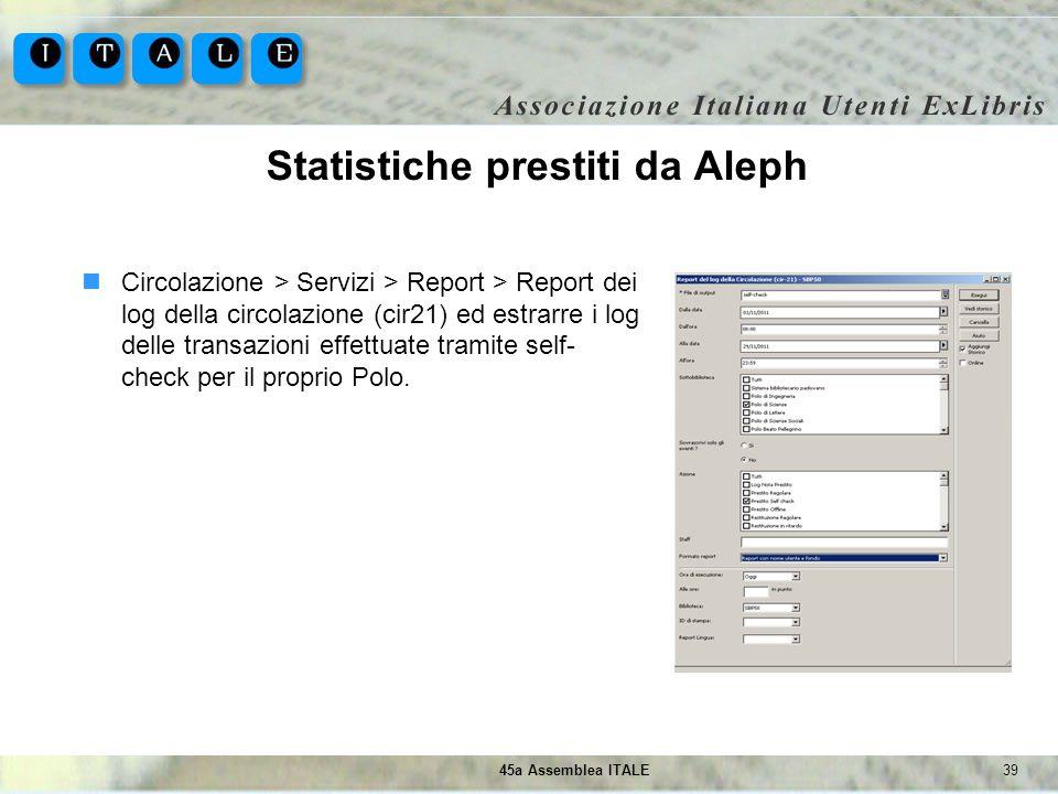 Statistiche prestiti da Aleph