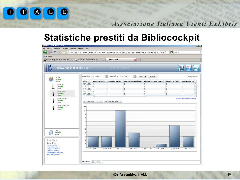 Statistiche prestiti da Bibliocockpit