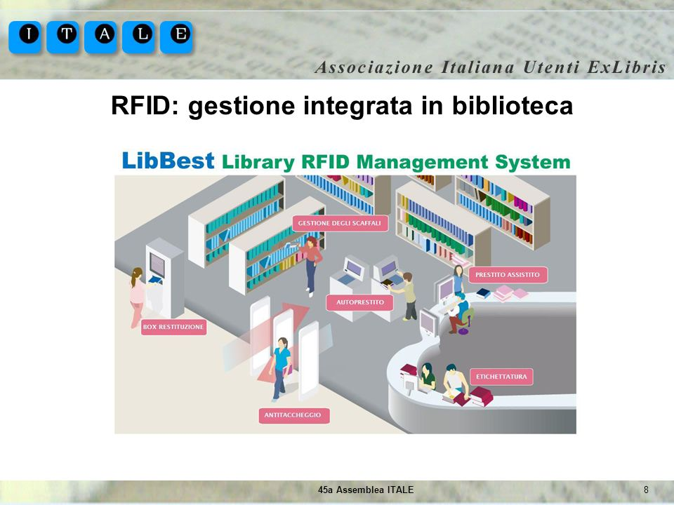 RFID: gestione integrata in biblioteca