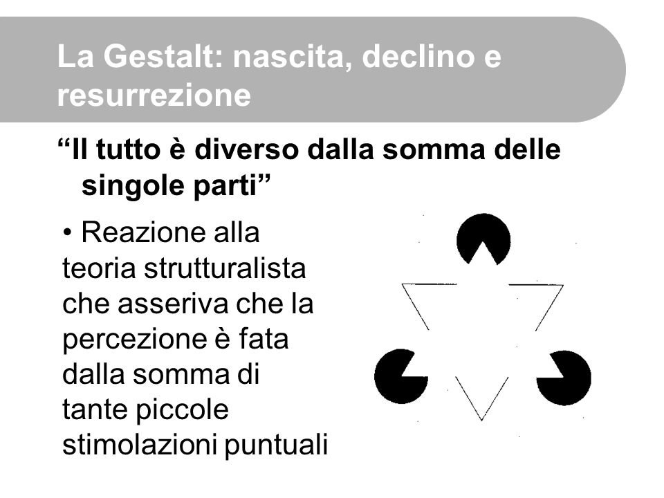La Gestalt: nascita, declino e resurrezione